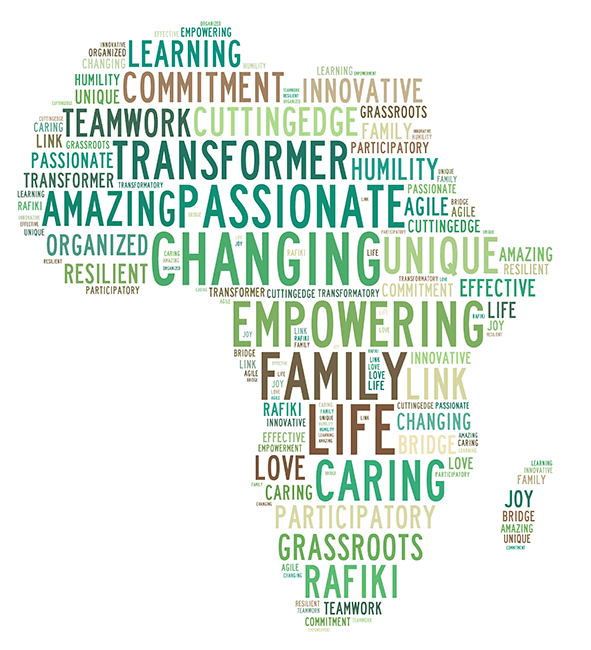 Village Enterprise Africa word map